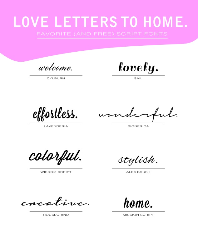 LOVE LETTERS TO HOME.